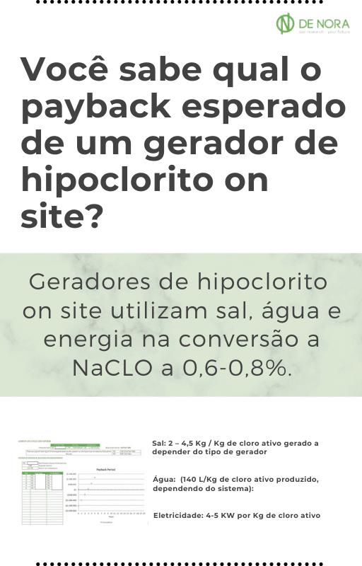 hipoclorito_onsite_payback