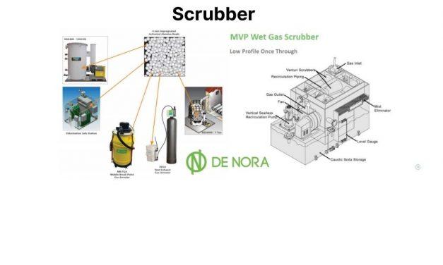 Scrubber – Lavador de gás